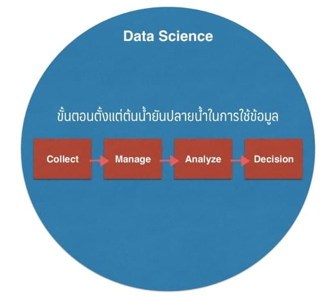 data-science-steps.jpg