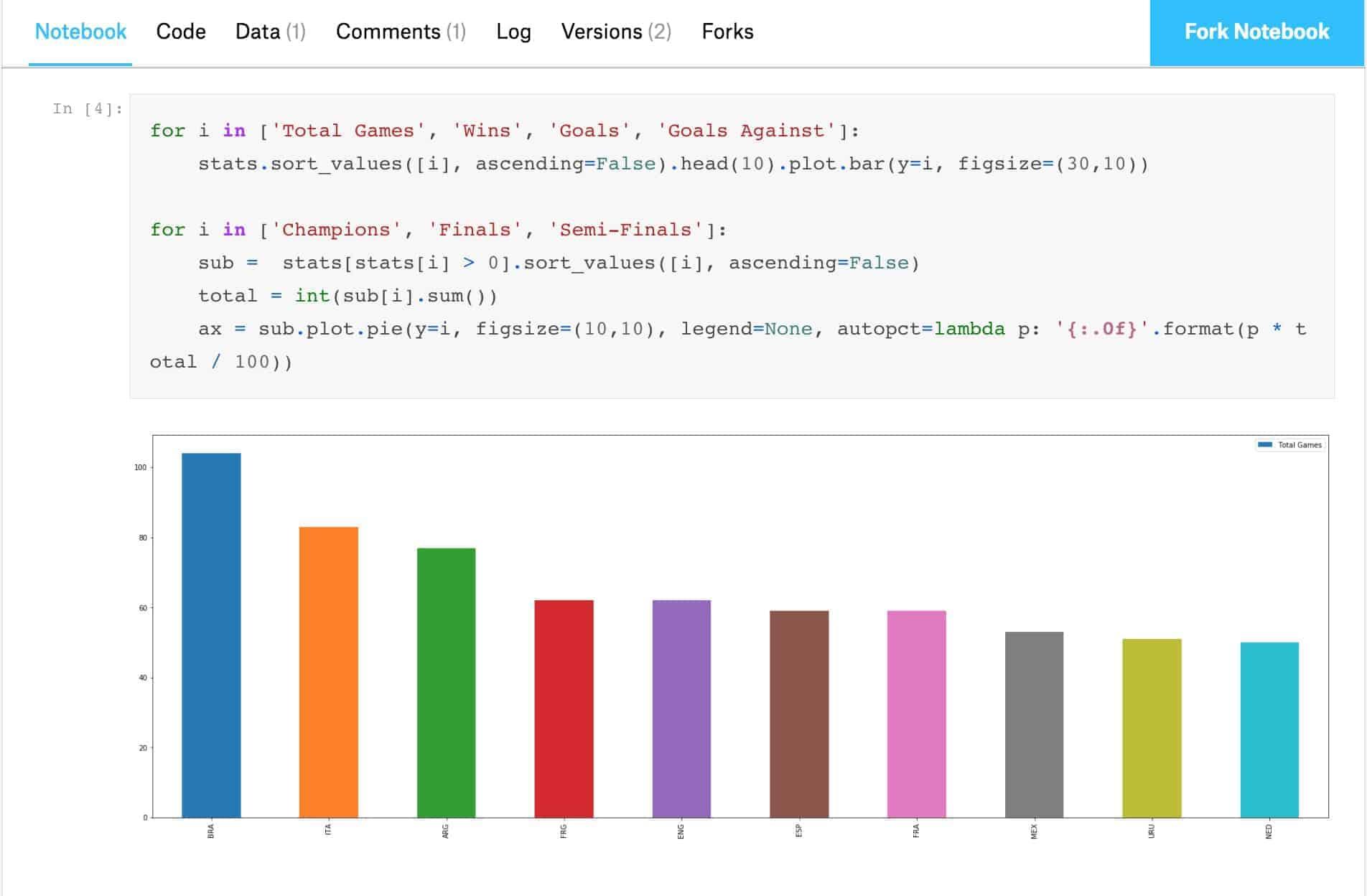 kaggle-datasets-kernel.jpg
