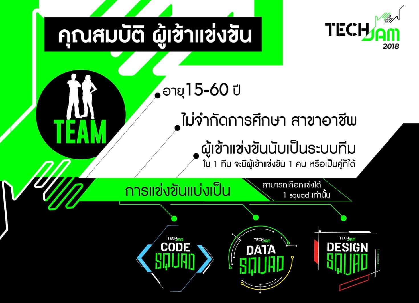 TechJam 2018 งานแข่งขันเพื่อหาสุดยอดผู้เชี่ยวชาญ Data Science, Coding, Design ในไทย + แถมเทคนิคเตรียมตัวแข่ง 1