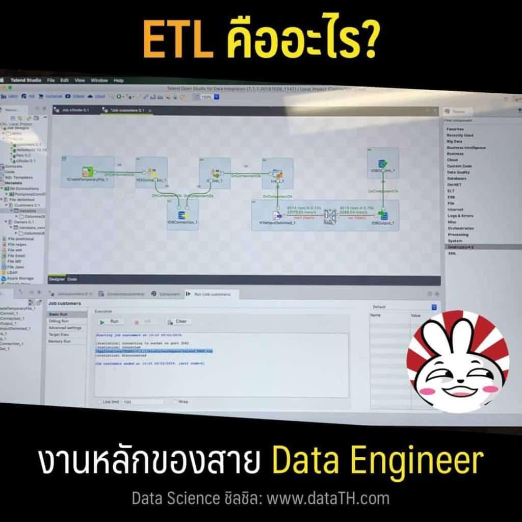 what is etl data science