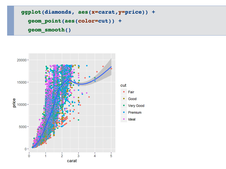 ggplot2 example
