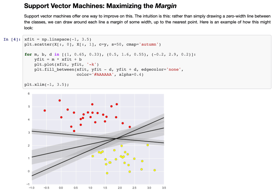 support vector machine sample code