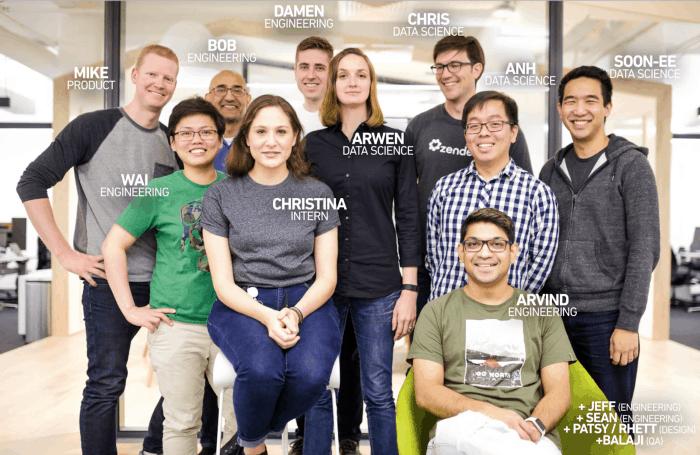 zendesk data team