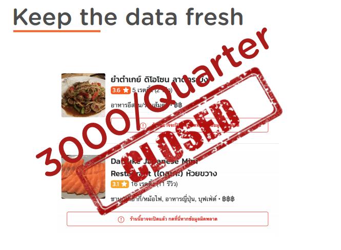 Resturants Data Keep it fresh
