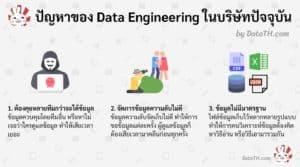 data engineering problem