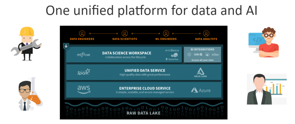 databricks machine learning platform