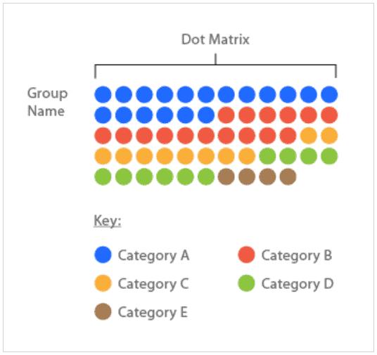 dot matrix 1