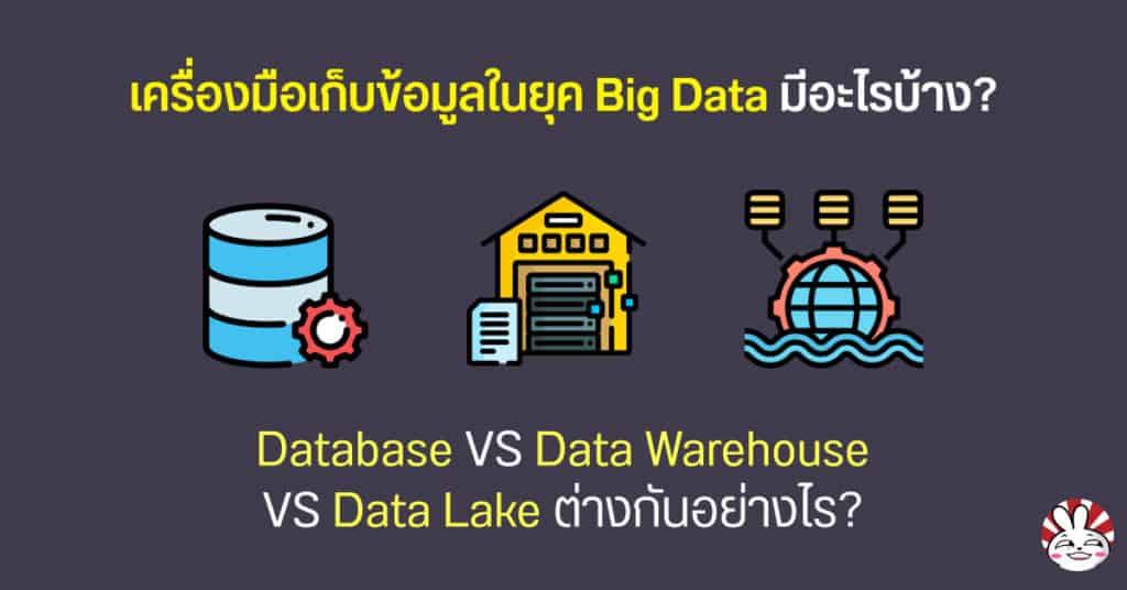 data lake data warehouse database